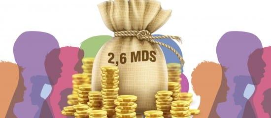 Plus de2,6milliards d'euros de dons aux associations en2019